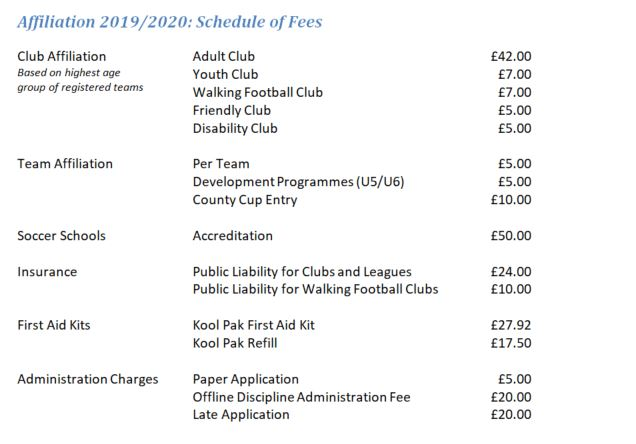 Affiliation 2019/20: Schedule of Fees