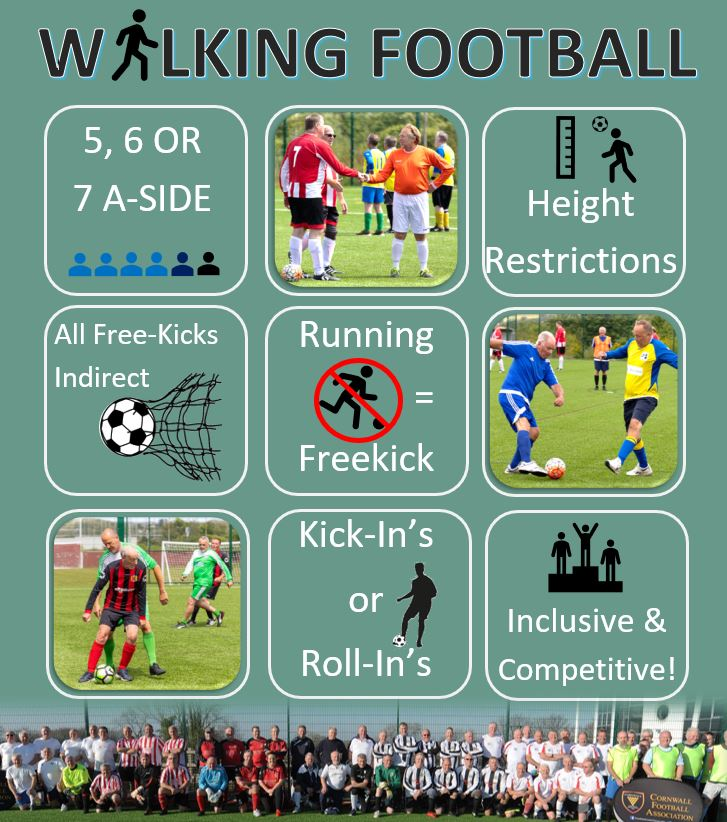 Walking Football Infographic