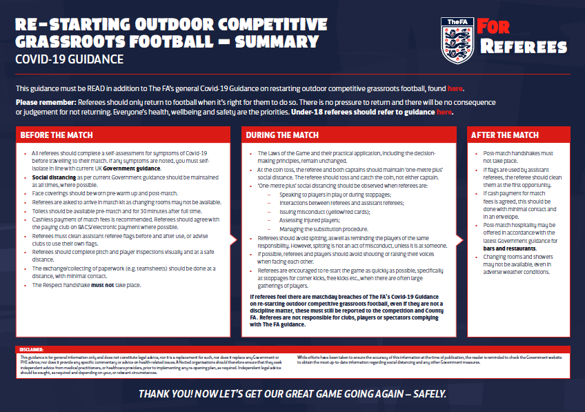 Covid-19 Guidance on Re-Starting Competitive Grassroots Football for Referees