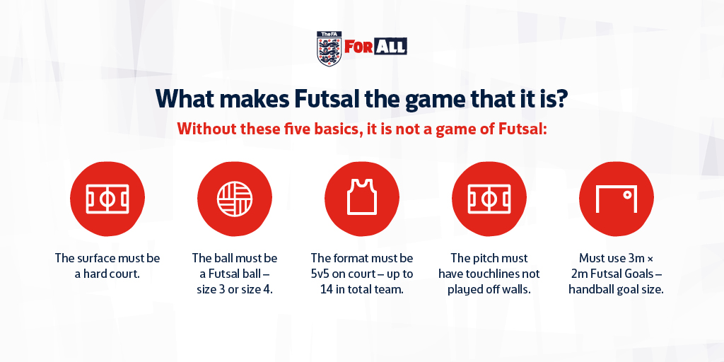 Mini-Soccer and Youth Futsal Handbook Reminder