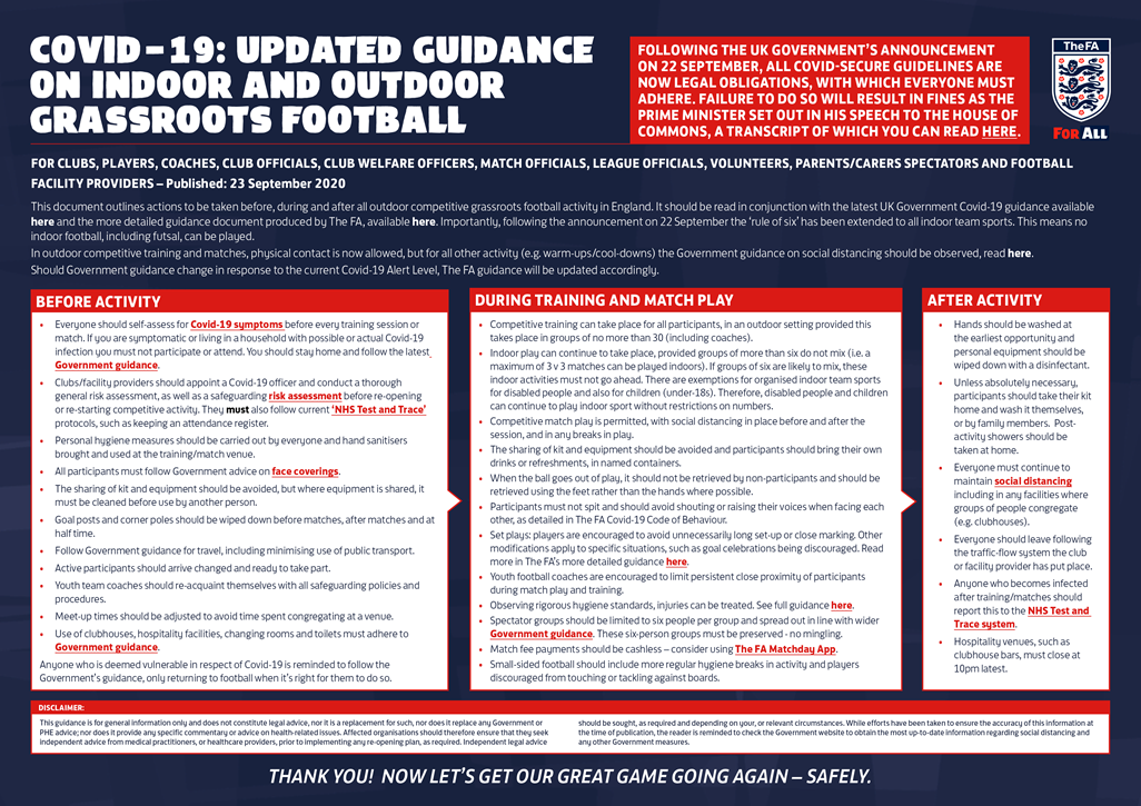 guidance on indoor and outdoor grassroots football updated 24 september 2020