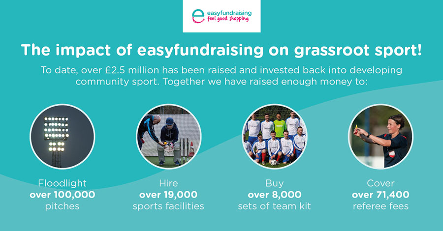 The impact of easyfundraising on grassroots sport