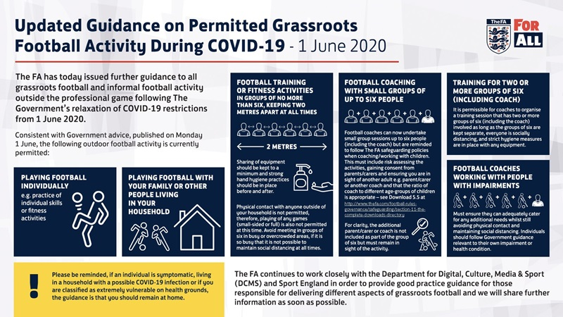 COVID-19 Guidance - 1 July 2020