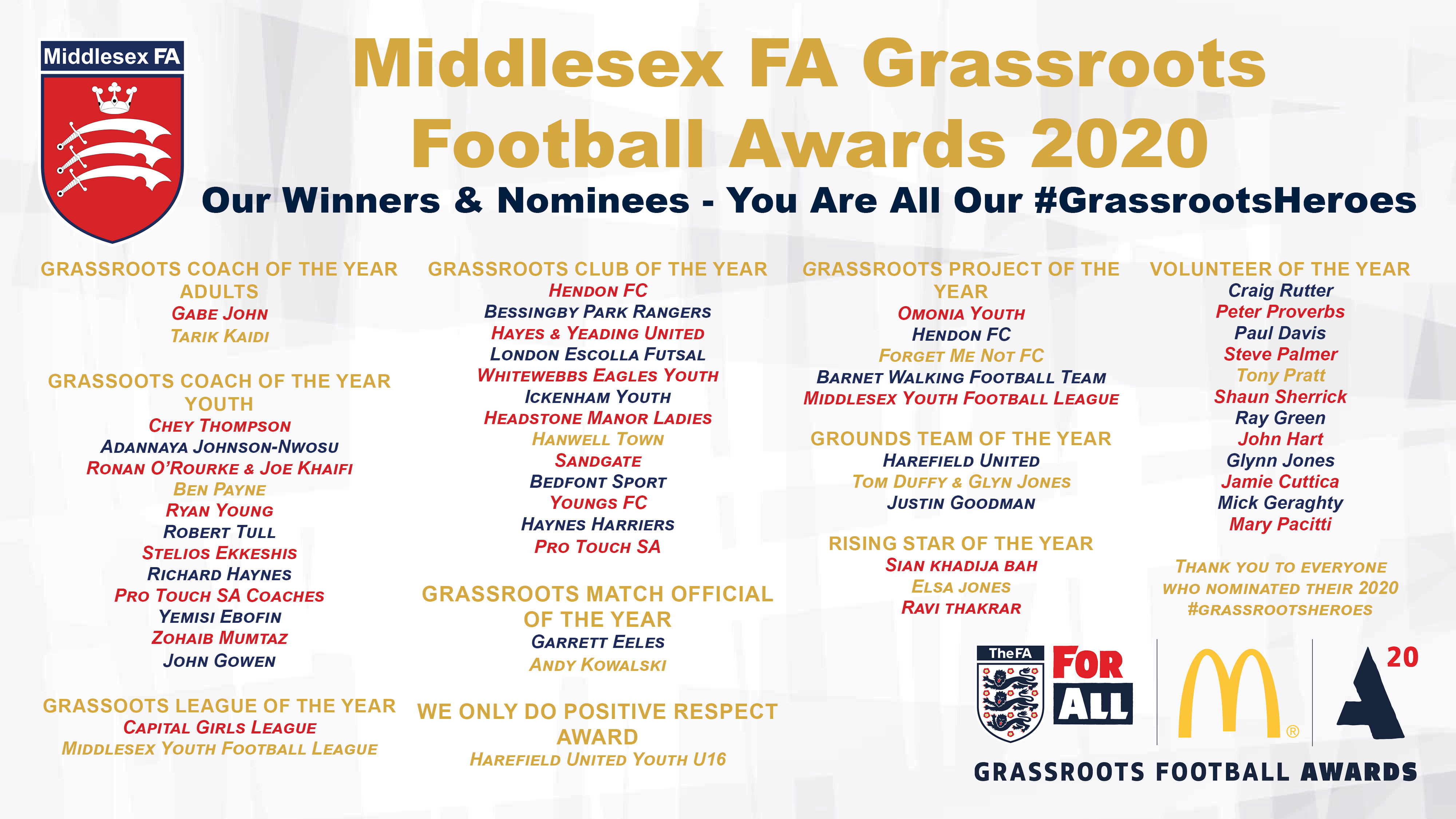 Middlesex GFA 2020 Nominees and Winners