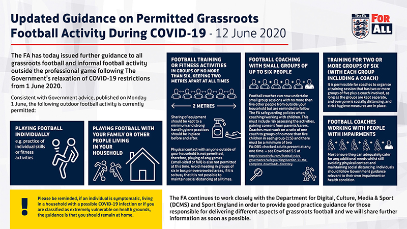 COVID-19 Guidance - 12 June 2020