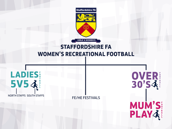 Women's Recreational Football