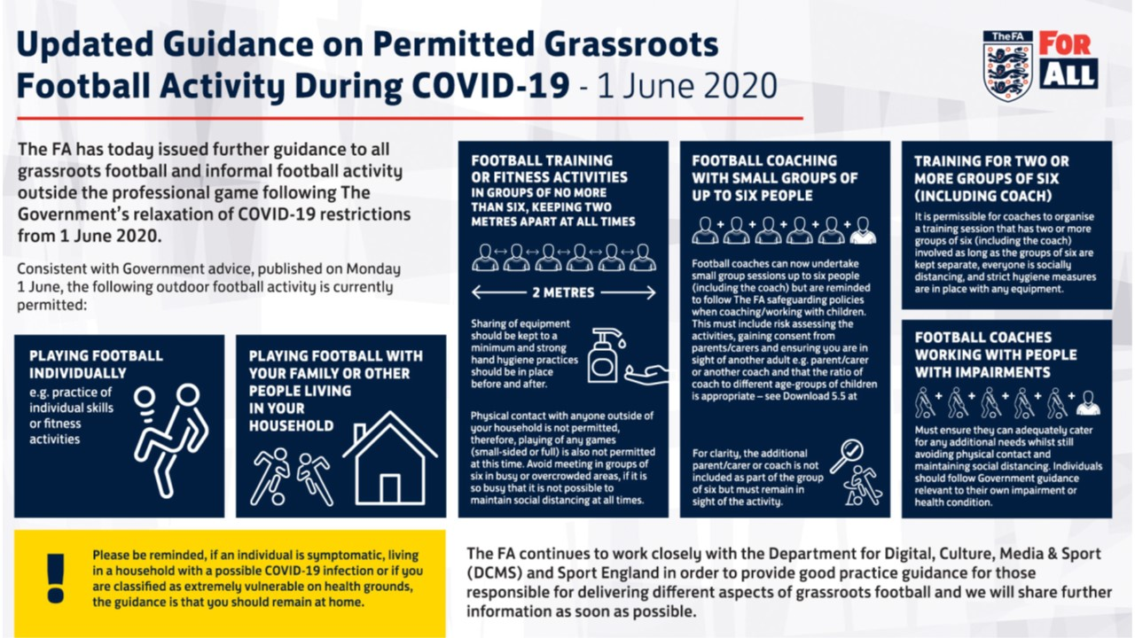 COVID-19 grassroots graphic June 2020