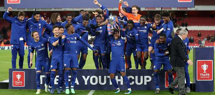Fa Youth Cup Round Dates