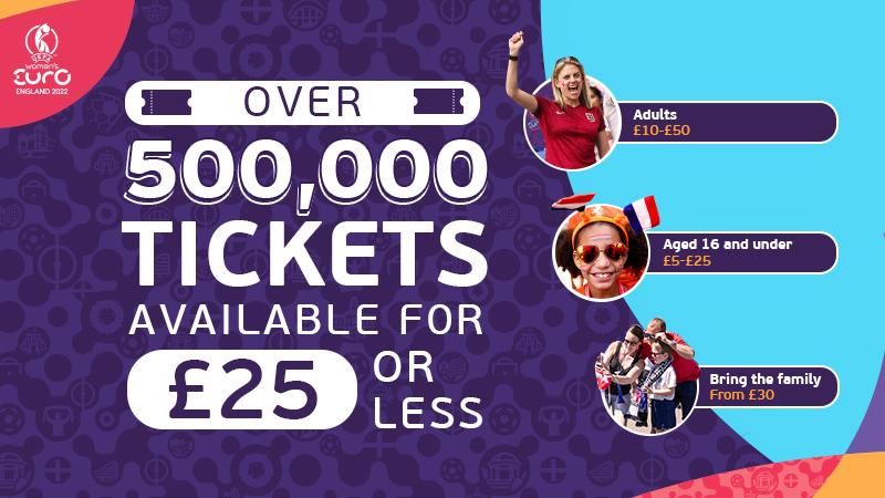 UEFA Women's EURO 2022 England: Tickets