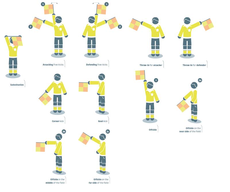 Assistant Referee signals